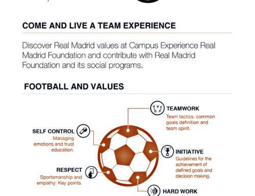 REAL MADRID CAMPUS EXPERIENCE 2019